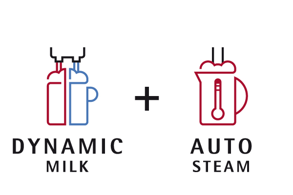 Dynamic Milk et Auto Steam