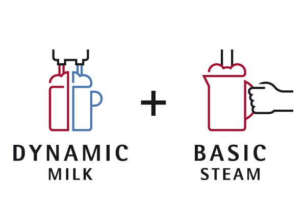 Dynamic Milk y Basic Steam