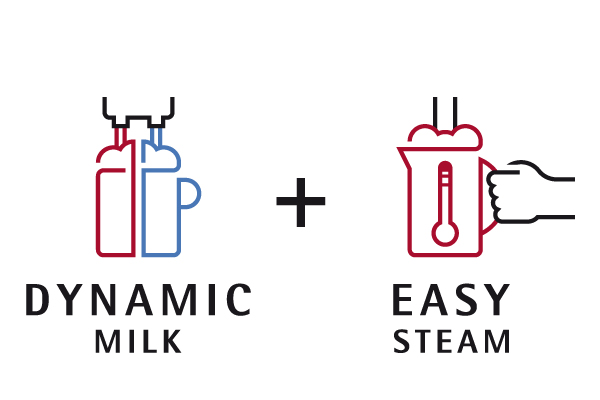 Dynamic Milk et Easy Steam