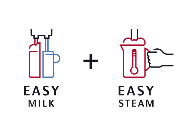 Easy Milk et Easy Steam